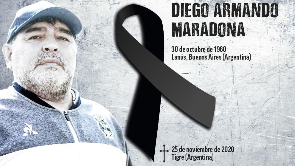 Noticias Chile | Falleció Diego Armando Maradona
