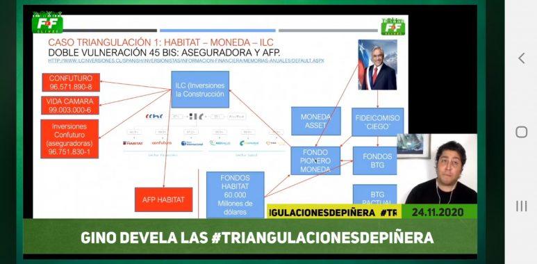 Noticias Chile | Gino Lorenzini denunció la corrupción generalizada en el manejo de los fondos de las AFP, mostrando pruebas de las triangulaciones de Piñera